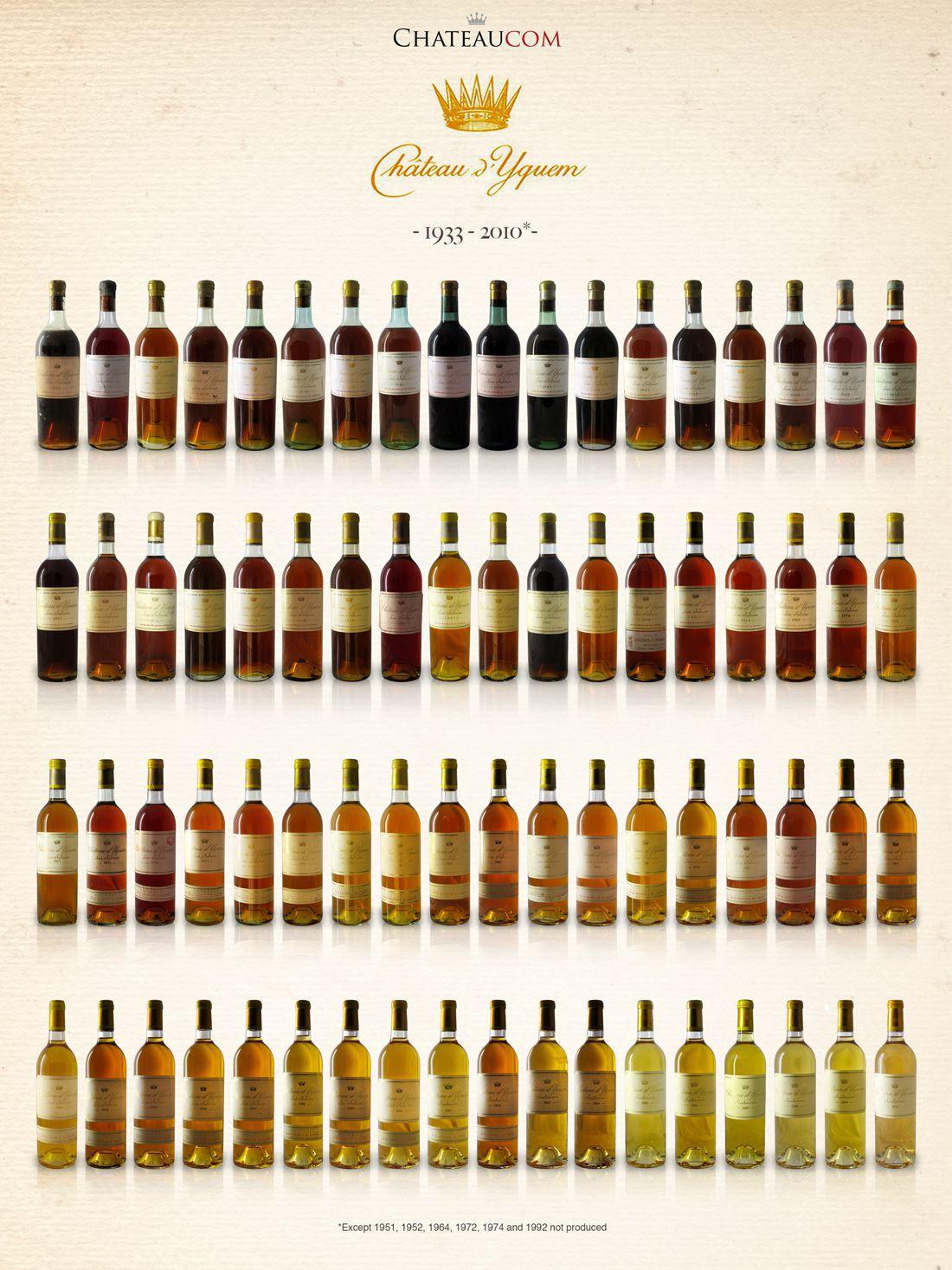 Collection Château d'Yquem 1933-2010