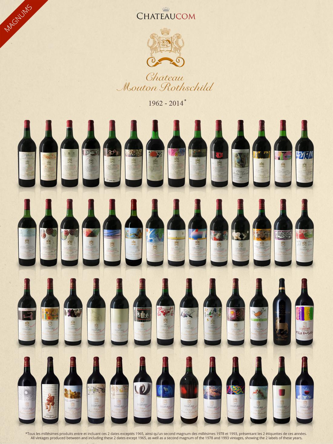 Collection Château Mouton Rothschild 1962 2014 Magnums