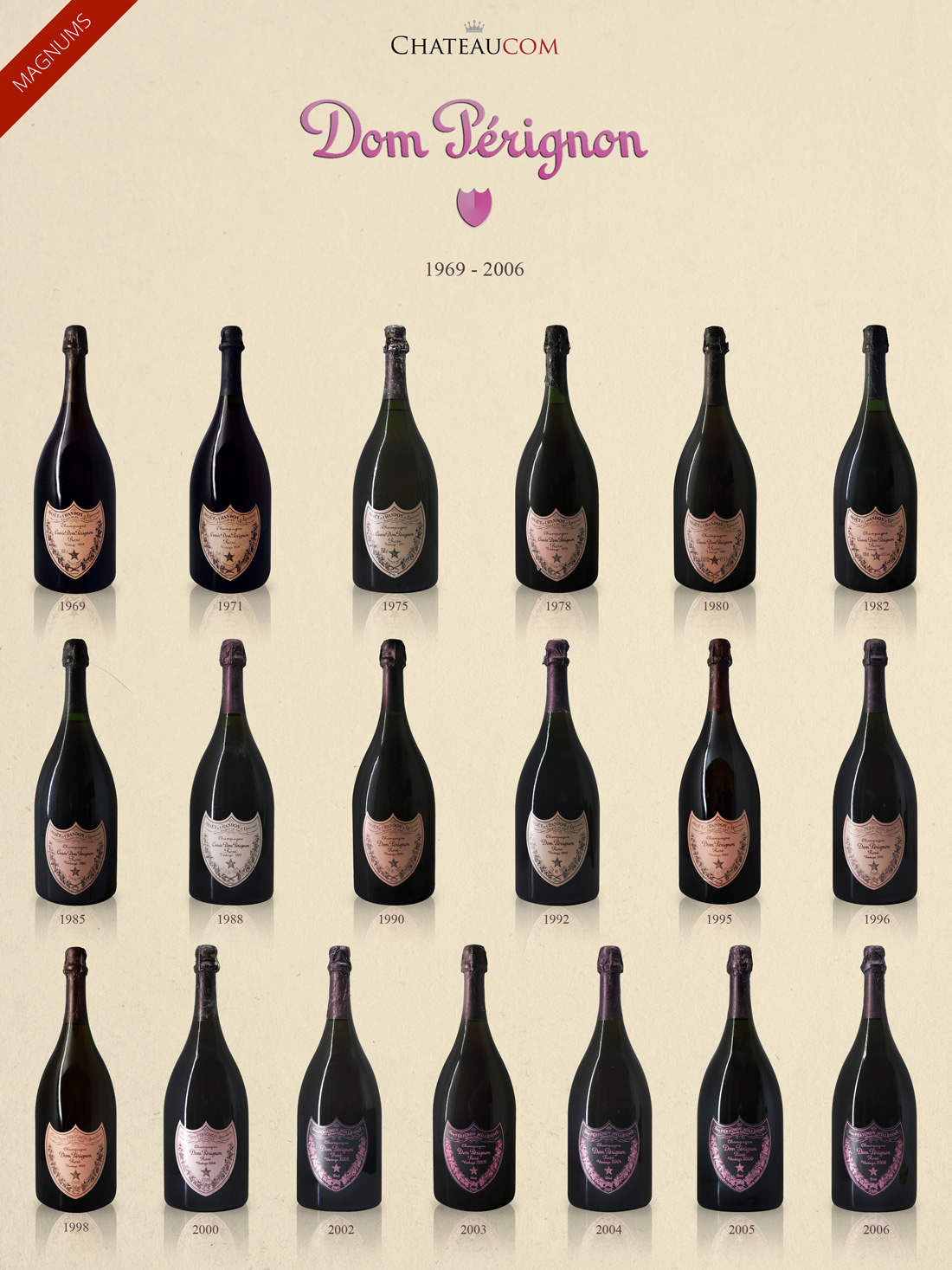 Collection Dom Perignon Rose 1969-2006 Magnums