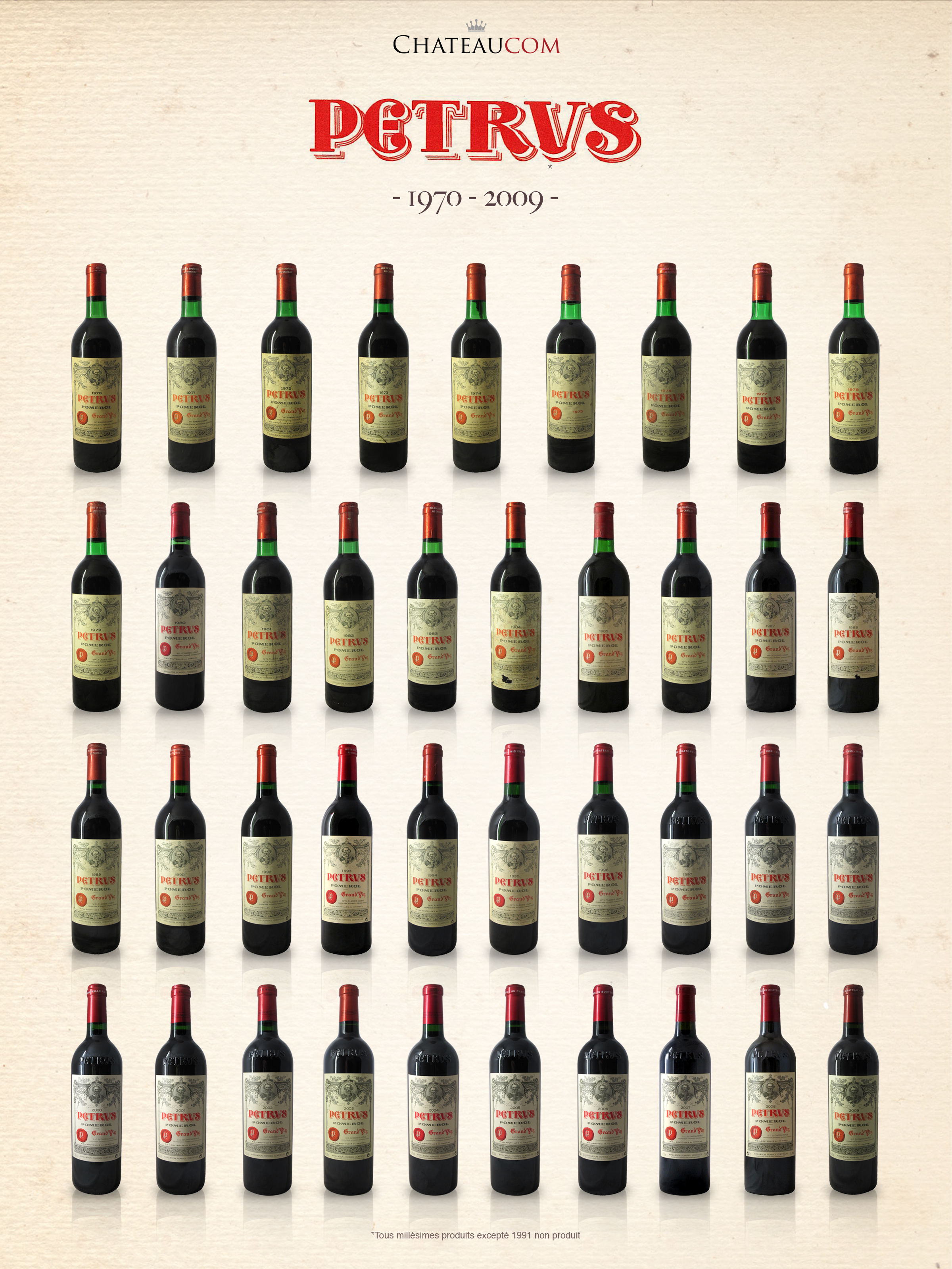 Collection Petrus 1970-2009